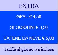 Rent A Car Low Cost Puglia